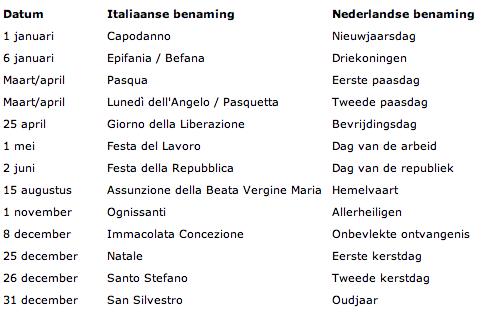 Italiaanse feestdagen