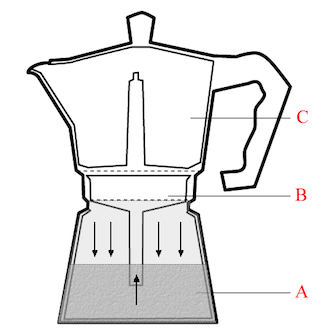 mokkapotje - espressopotje