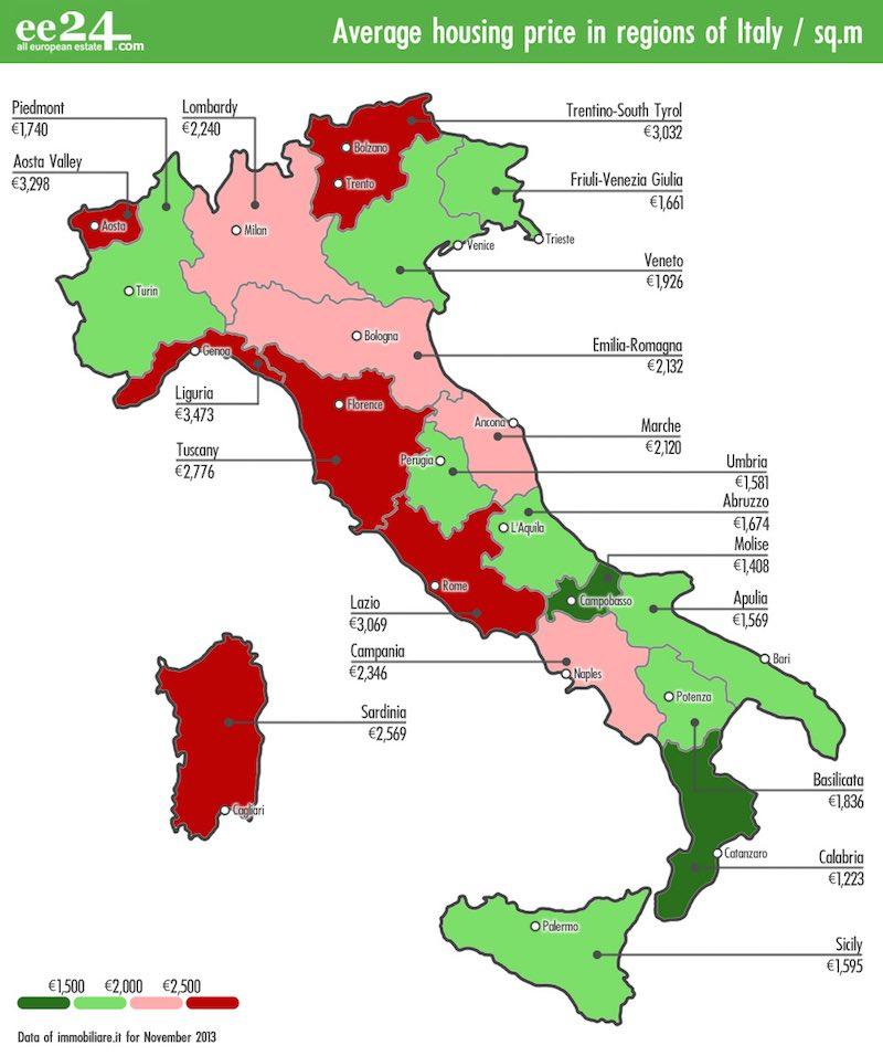 gemiddelde huizenprijs in italie