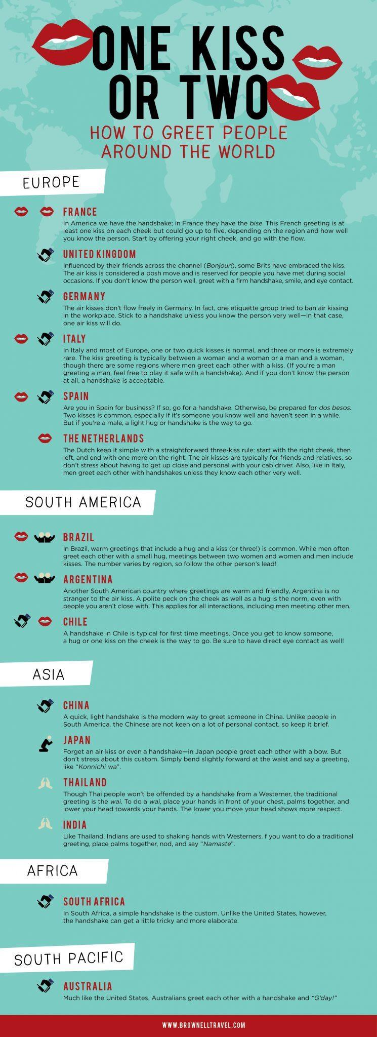 Een handig schemaatje van de kusetiquette in verschillende landen
